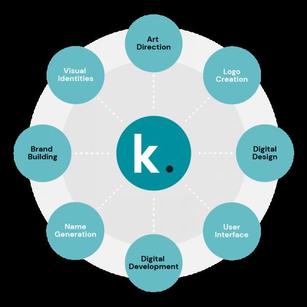 KEN_Circle-01